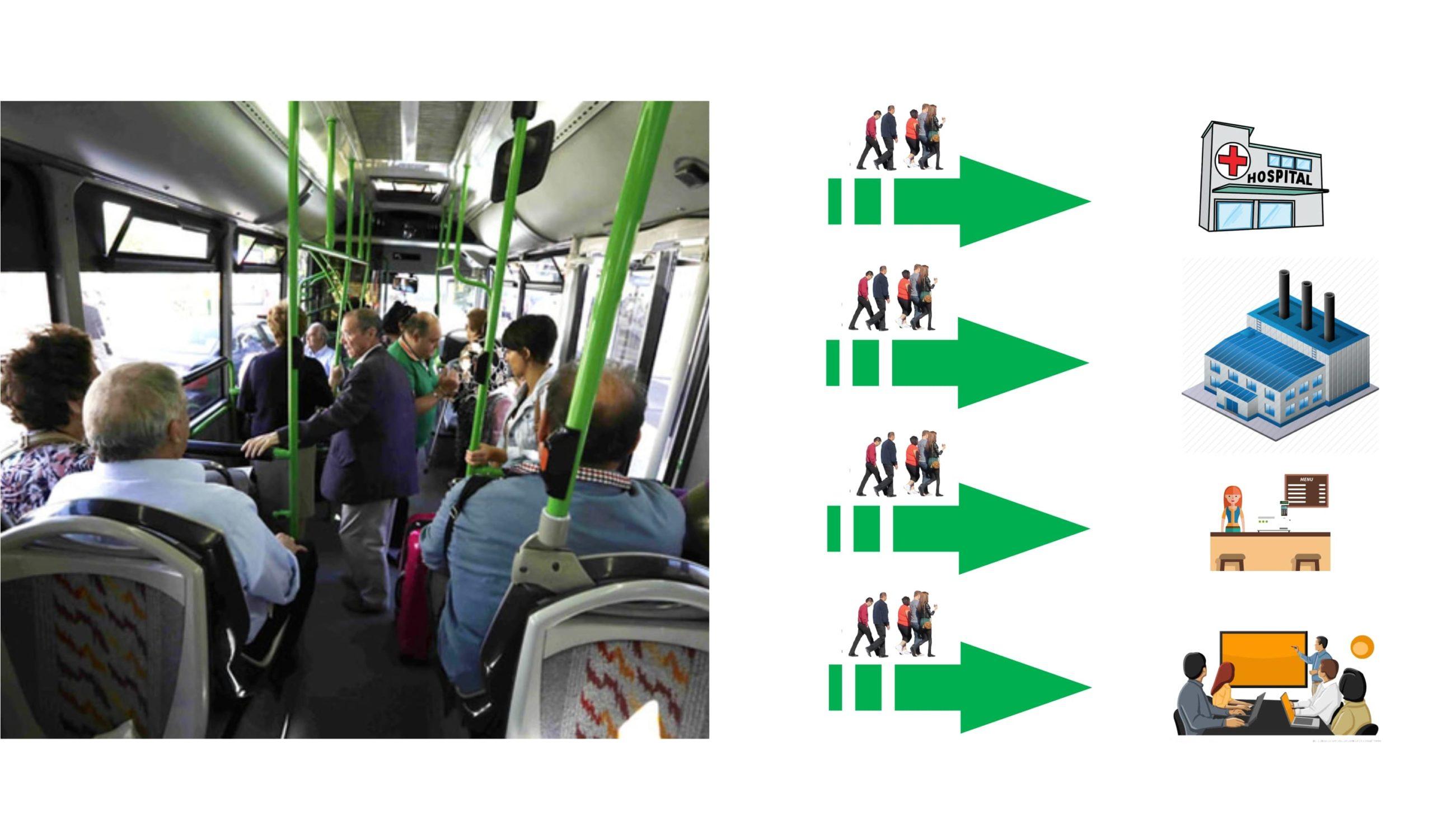 prevenir el coronavirus en autobuses de linea