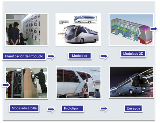 innovacion-tecnologia2